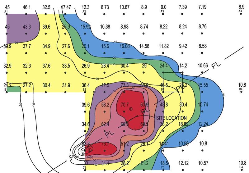 Electromagnetic (EM) Terrain Conductivity Survey